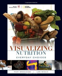 visualizingnutrition